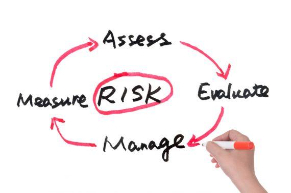 Risk Assessment - EVH - risk assessment