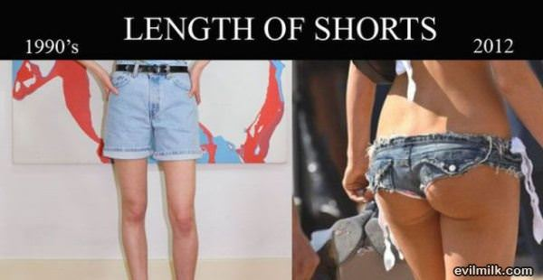 Length Of Shorts the best my fave meme funny pics gifs cool stuff funny pics amazing cool stuff  Laugh to ya shart (33 weekly best pics)