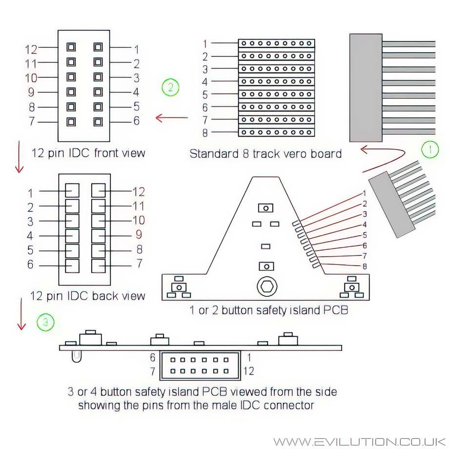 Smart 450 Wiring Diagram - Wwwcaseistore \u2022