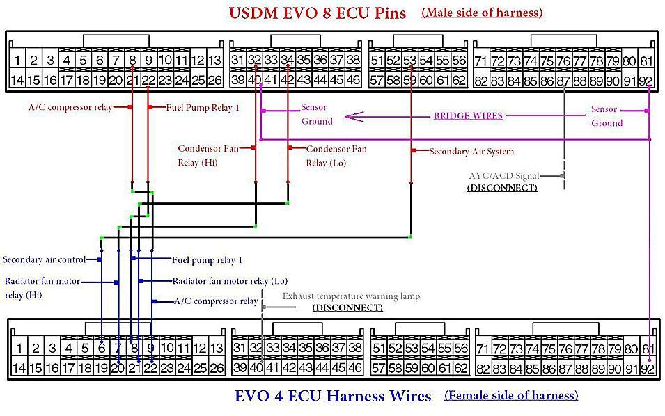 Mitsubishi Triton Ecu Wiring Diagram Wiring Diagram