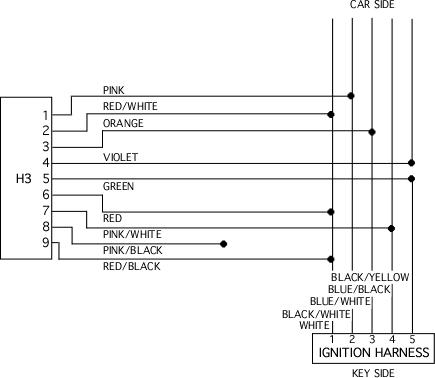 viper alarm wiring diagram viper wiring diagram wiring diagram viper