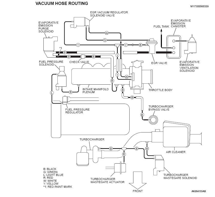 evo 8 engine diagram