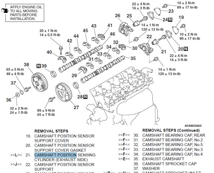 Official torque specs thread - EvolutionM - Mitsubishi Lancer and