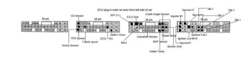 need mitsubishi Airtrek CU2W ECU pinout diagram - EvolutionM