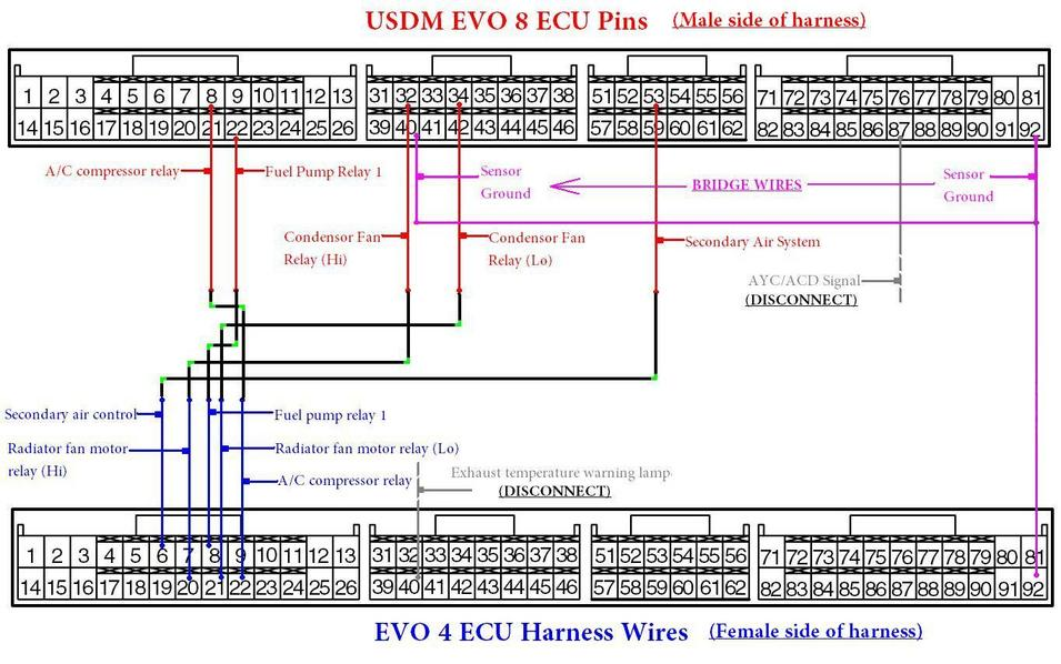 Ecu Wiring Diagram Mitsubishi Mitsubishi montero wiring diagram ecu