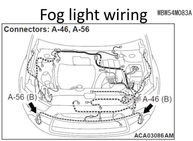 Fog lights? - EvolutionM - Mitsubishi Lancer and Lancer Evolution