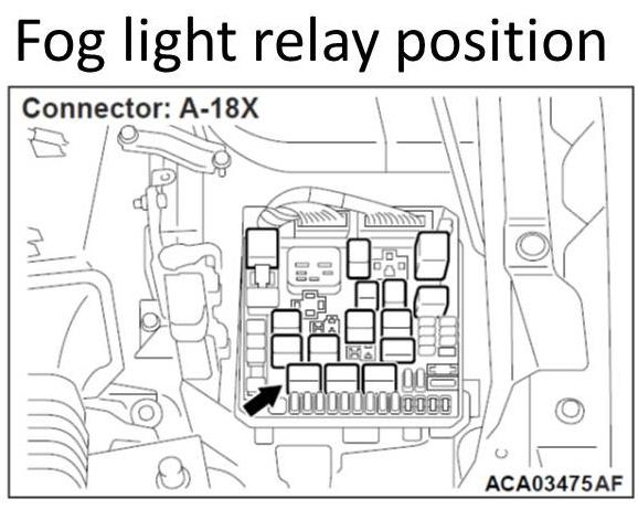 wiring fog lights