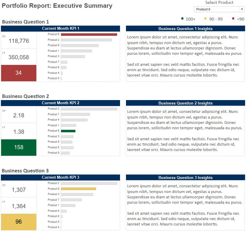 Tableau Executive Summary - Evolytics Data Analytics