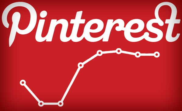 Drive Traffic to Your Blog from Pinterest