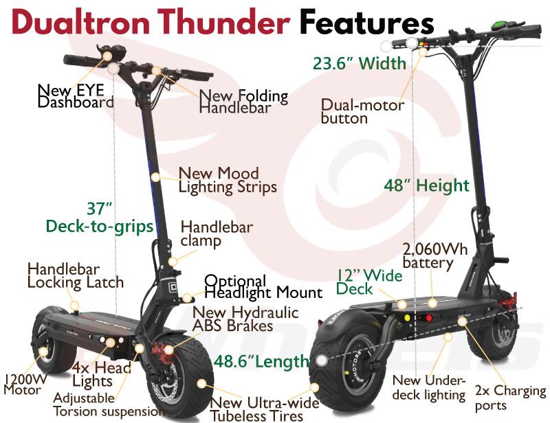 Dualtron Thunder, Authorized US Dealer, 2,060Wh Battery 5,400W Peak