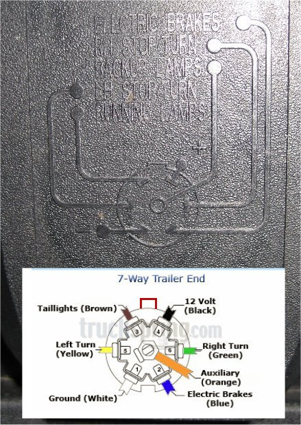 1999 Gmc Sierra Trailer Wiring Diagram - Wwwcaseistore \u2022