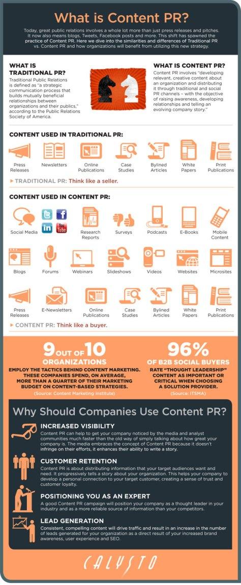 Content PR