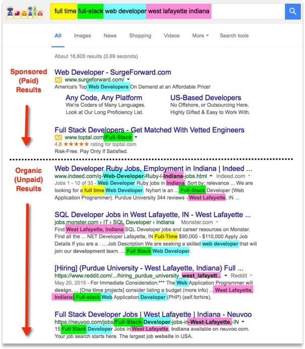 Job Description Examples - Hiring Glossary ExactHire - programmer job description