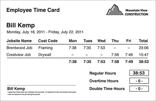 Reports - Employee Time Card