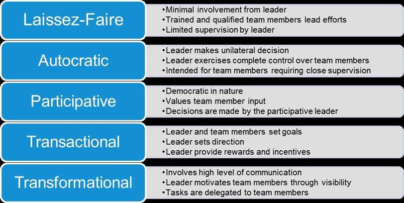 Which two options are characteristics of communities leadership