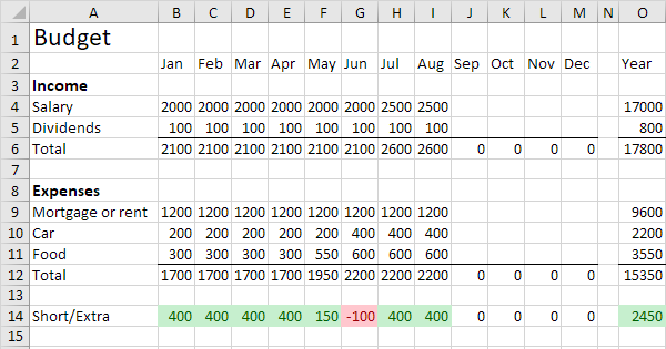 free excel budgets