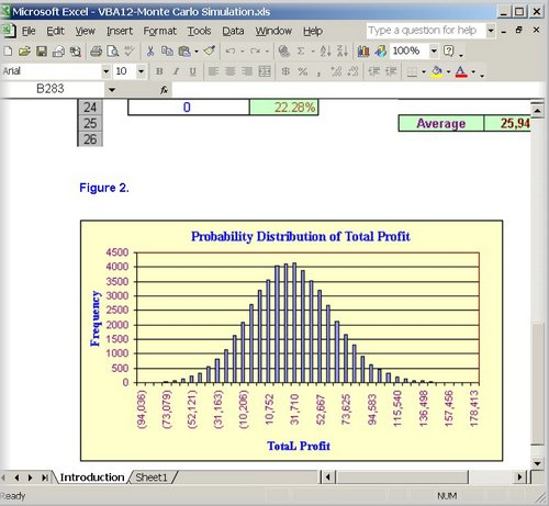 Excel Monte Carlo Simulation - random number generator in excel