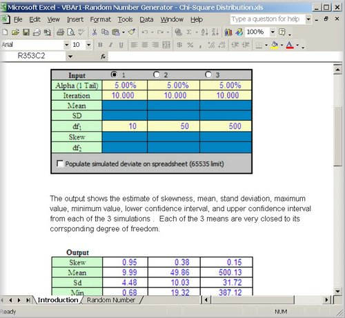 Chi-Square Distribution Random Numbers Generator and Statistics Set