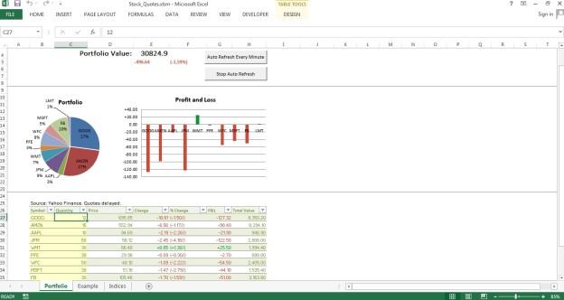portfolio analysis Excel Templates for every purpose