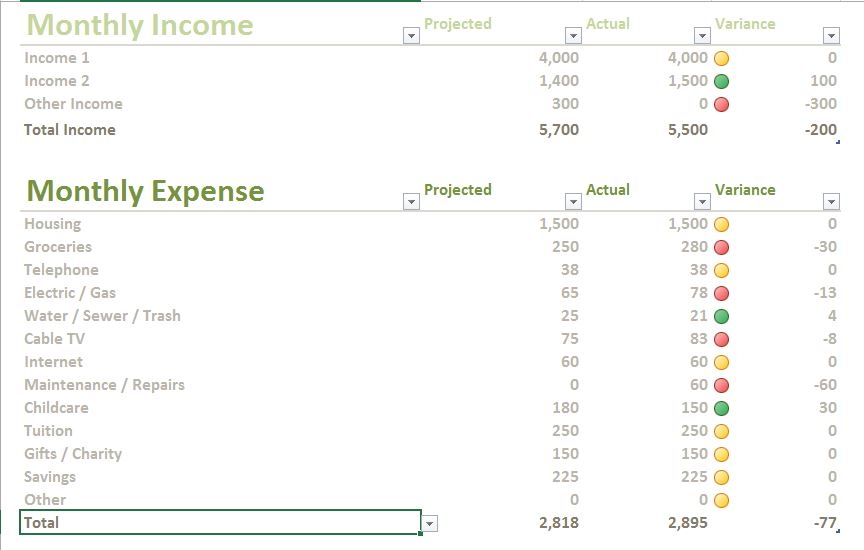 Family Budget Planner Excel Templates for every purpose