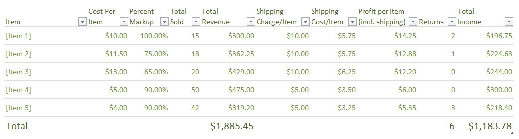 Online Sales Tracker Excel Templates for every purpose - sales tracker