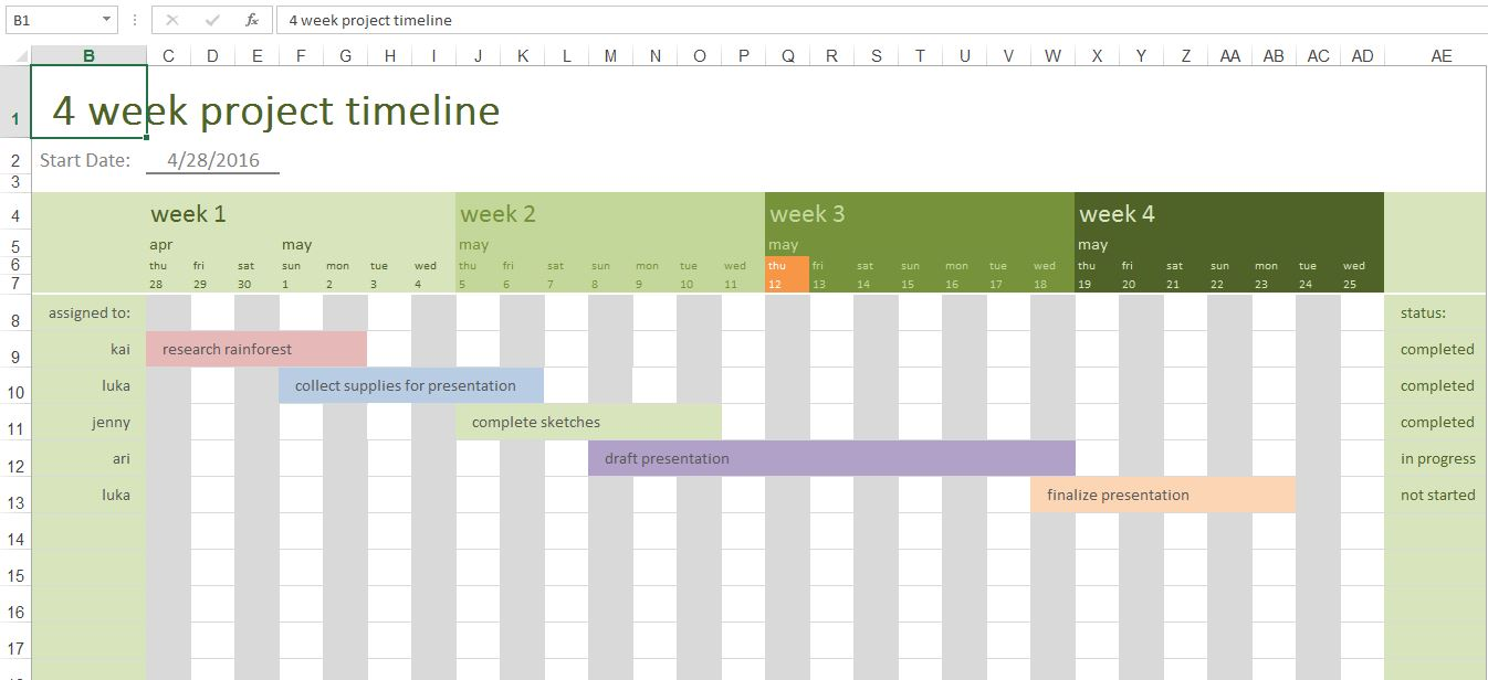 Comfortable 4 Week Project Timeline Excel Templates For Every