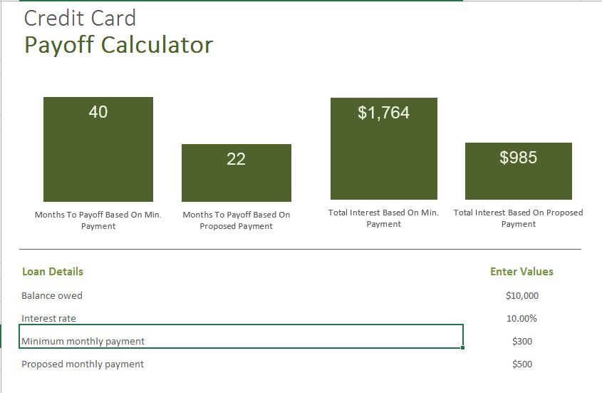 Payoff Calculator Excel Templates for every purpose - credit card payoff calculator