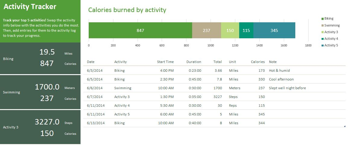 Activity Log Excel Templates for every purpose