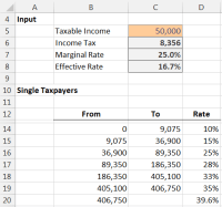 Calculating Tax Worksheet Free Worksheets Library ...