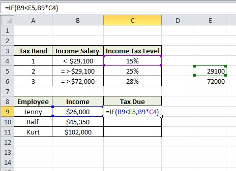 Excel Formula Help \u2013 nested IF statements for calculating employee - Income Tax Calculator