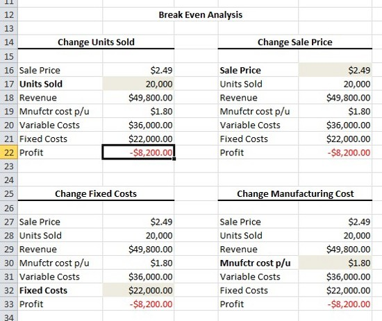 Expert Excel Help - Creating a Break-Even Analysis with Goal Seek - Breakeven Analysis