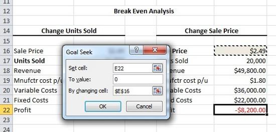 Expert Excel Help - Creating a Break-Even Analysis with Goal Seek