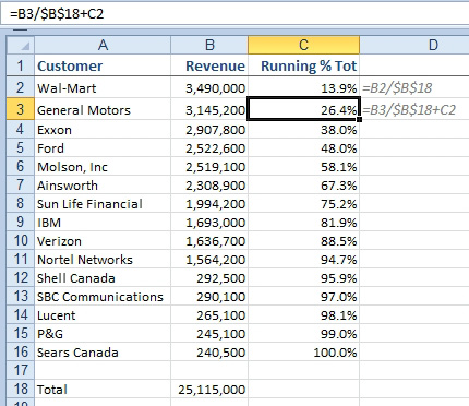 Excel Calculate a Running Percentage of Total - Excel Articles