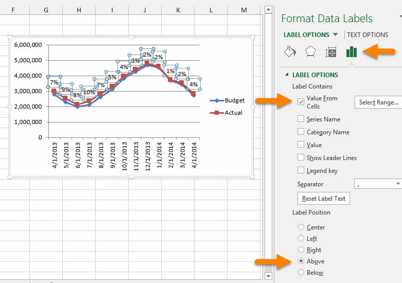 Alternatives to Displaying Variances on Line Charts - Excel Campus