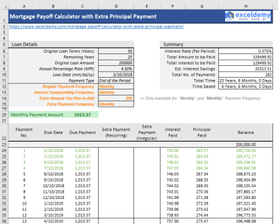 Mortgage payoff calculator with extra principal payment (Excel Template)