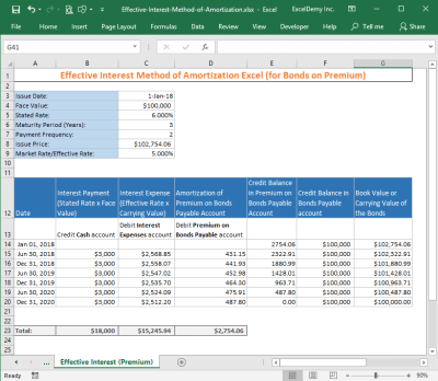 Effective Interest Method of Amortization in Excel | ExcelDemy