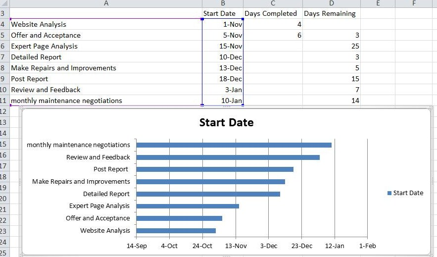 Excel Tips Tutorial How To Make Gantt Chart in Microsoft Excel - what does a gantt chart show
