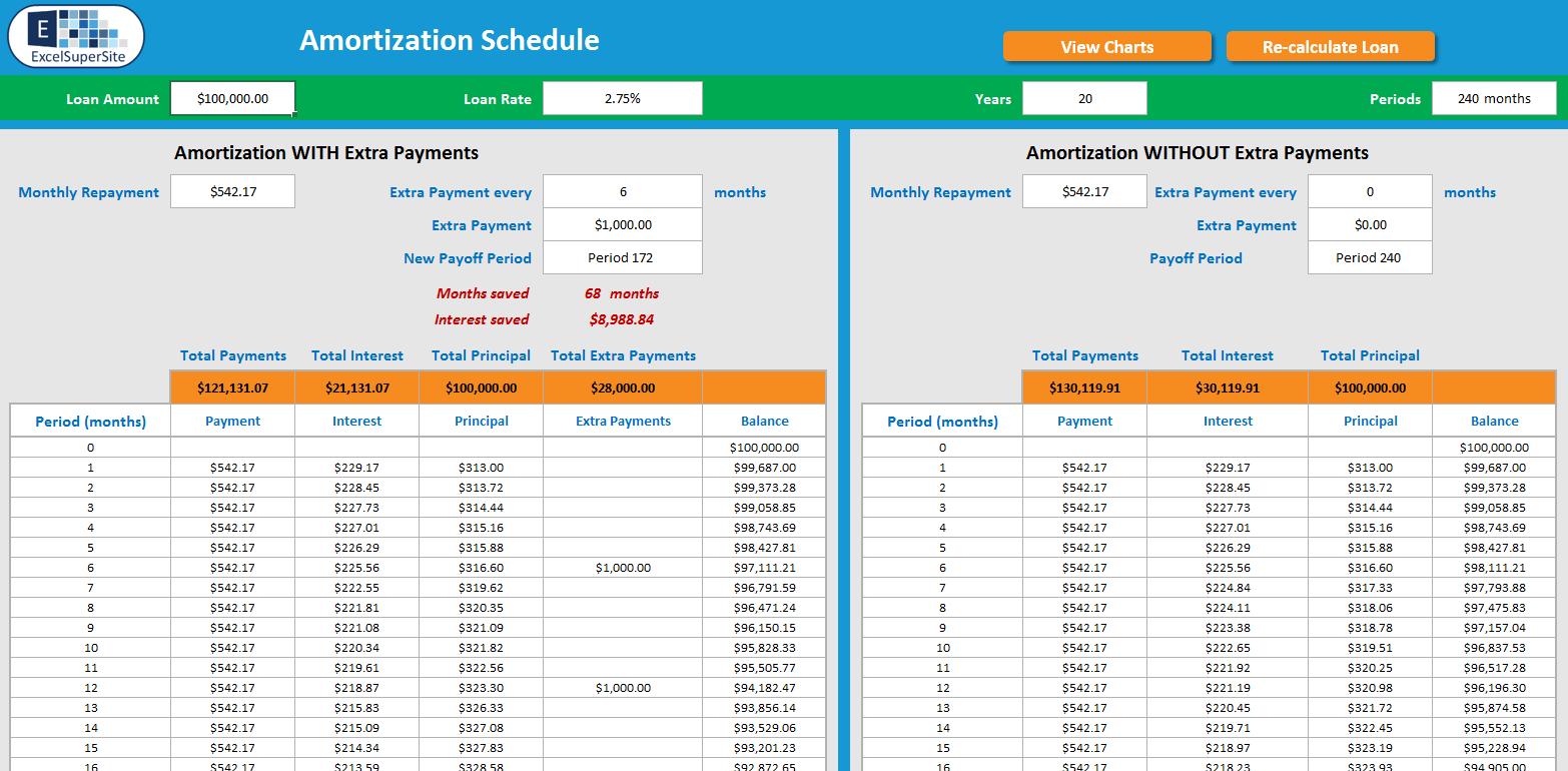 loan amortization calculator interest only payments