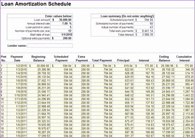 10 Amortization Table Excel Template - ExcelTemplates - ExcelTemplates