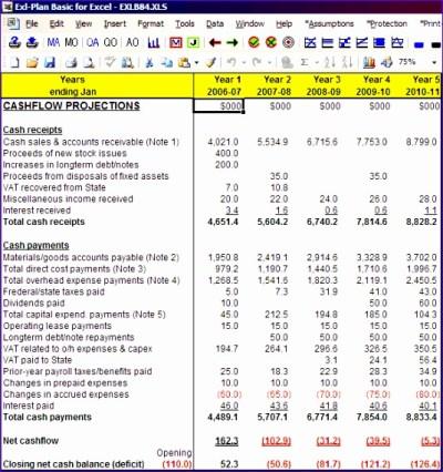 8 Cash Flow Projections Template Excel - ExcelTemplates - ExcelTemplates