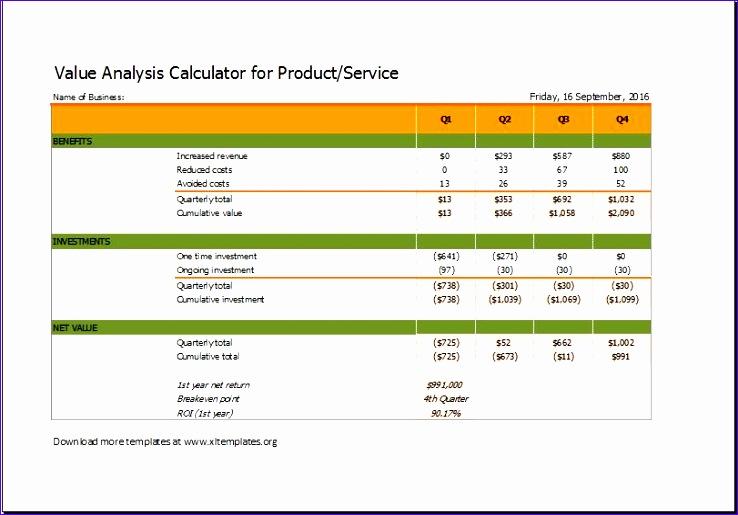Lovely Customer Portfolio Profitability Analysis Sheets - product pricing calculator