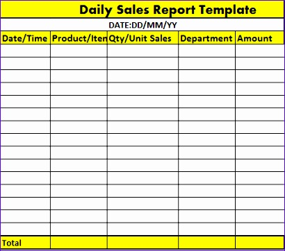 Daily Sales Report Template Excel Free Ccdbg New Service Report