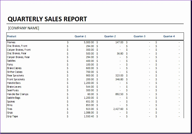 Decision Log Template Gntre New Quarterly Sales Report Template for - decision log template