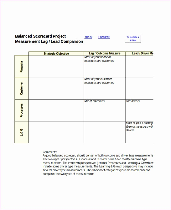 Employee Performance Scorecard Template Excel W0vsq Awesome Free