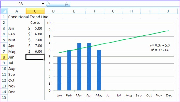 Excel Line Chart Templates Tawca Luxury Run Chart Template Excel