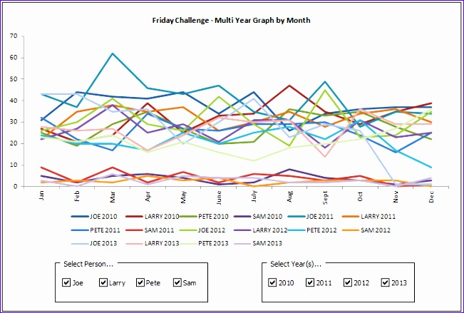 Run Chart template Excel Line Chart for trend analysis - mandegarinfo