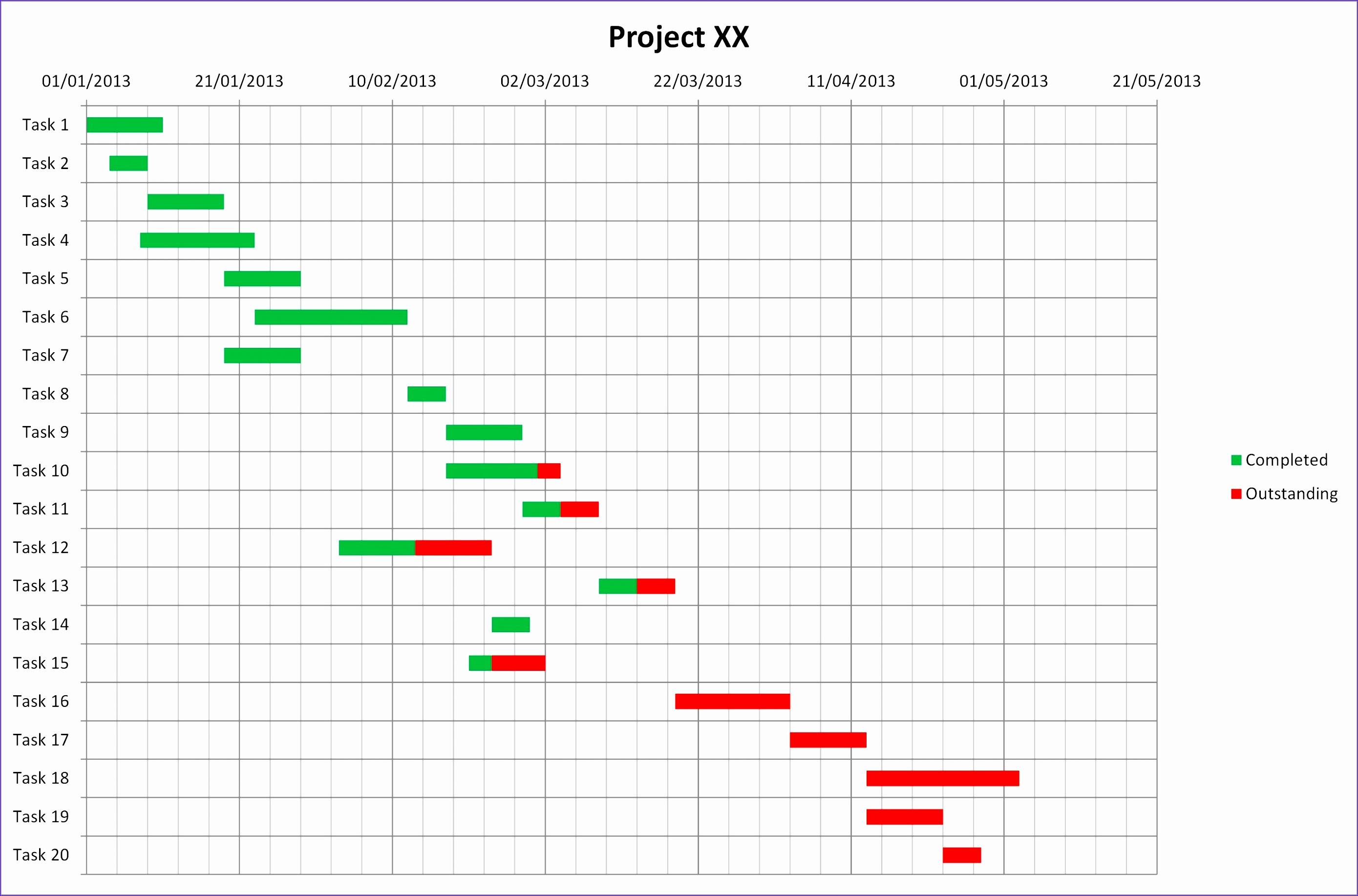 Process Flow Diagram Google Docs Auto Electrical Wiring 12 Excel Chart Template