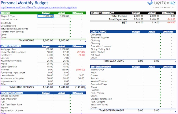 Financial Excel Template Jbwea Best Of 10 Helpful Spreadsheet