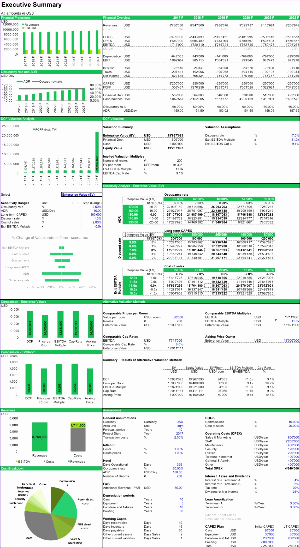 investment excel template