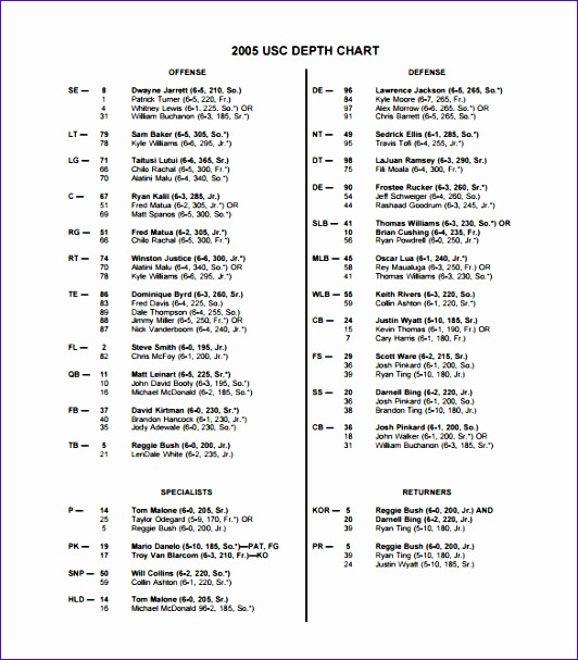 Football Depth Chart Template | nfcnbarroom.com
